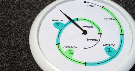 ux-research-interview-clock